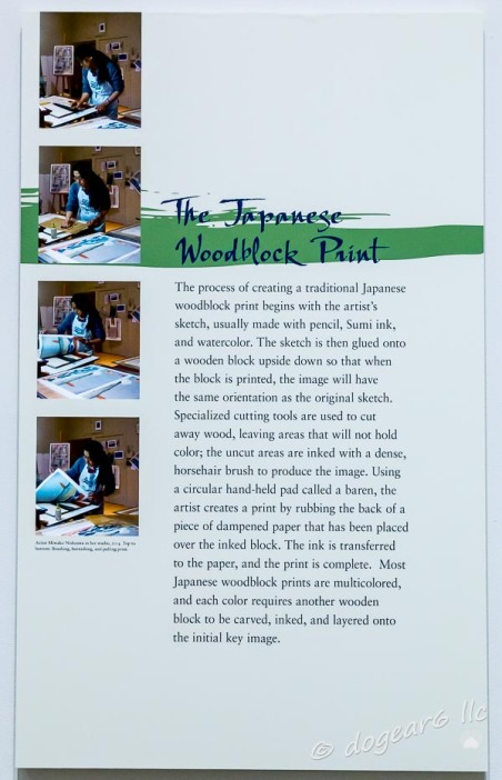 Explanation of the woodblock process